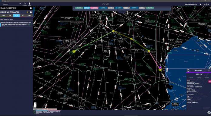 Navigraph Charts
